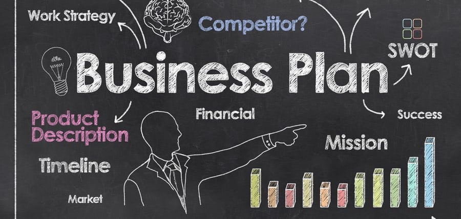 A Business Plan Breakdown